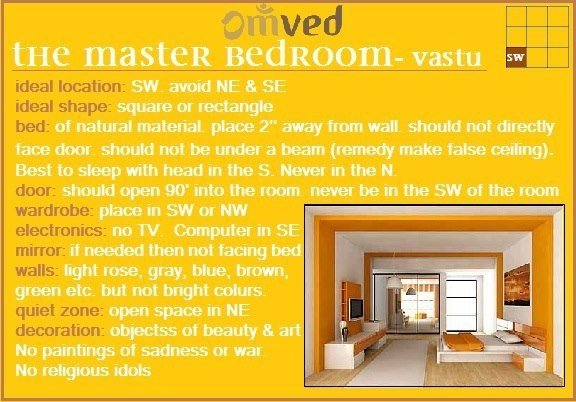 Best 25 Master Bedroom Plans Ideas On Pinterest Master Suite Floor Plan Master Suite Layout With Pictures