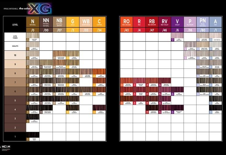 Free Paul Mitchell The Color Xg Color Chart I Luv M Beauty Wallpaper