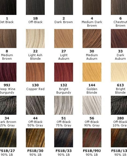 Free African American Hair Color Chart 2 Hairstyles In 2019 Wallpaper
