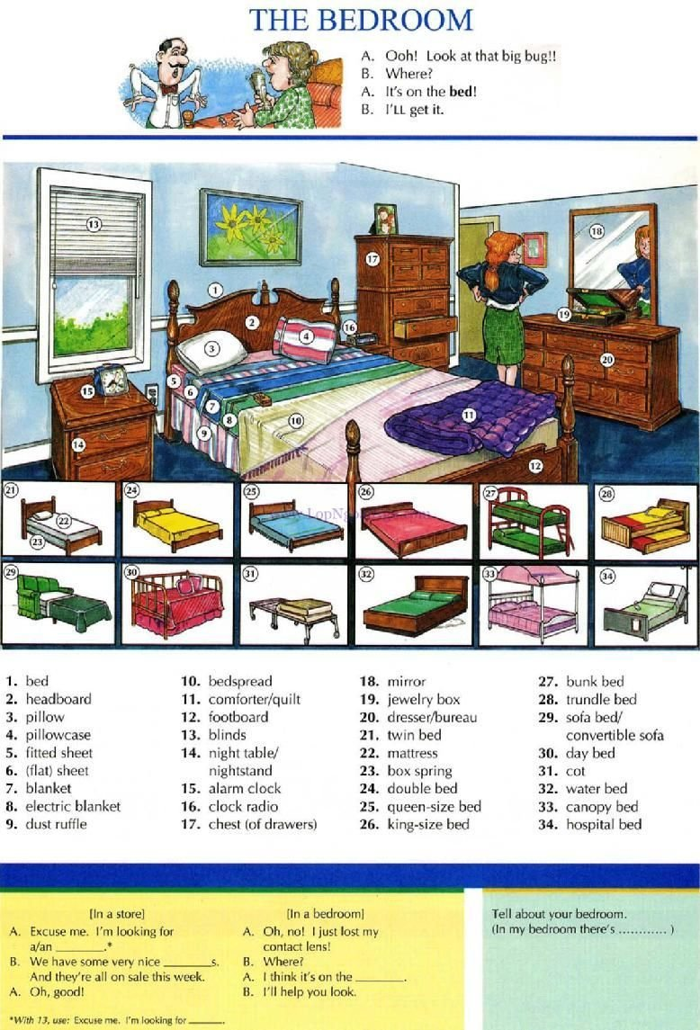 Best 13 The Bedroom Pictures Dictionary English Study With Pictures