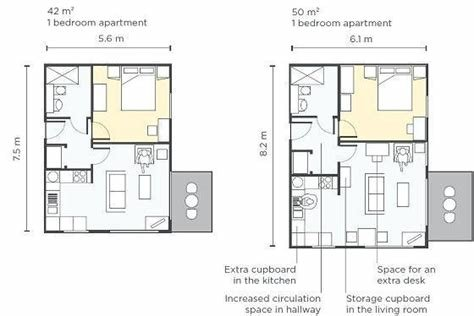 Best Average Size Of A 2 Bedroom Apartment In Melbourne With Pictures