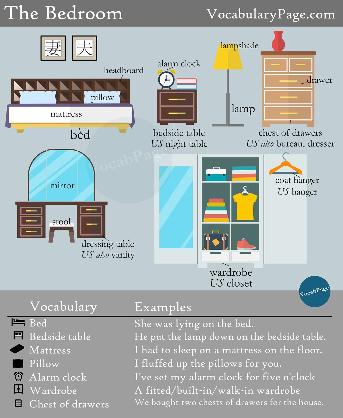 Best The Bedroom Vocabulary With Pictures