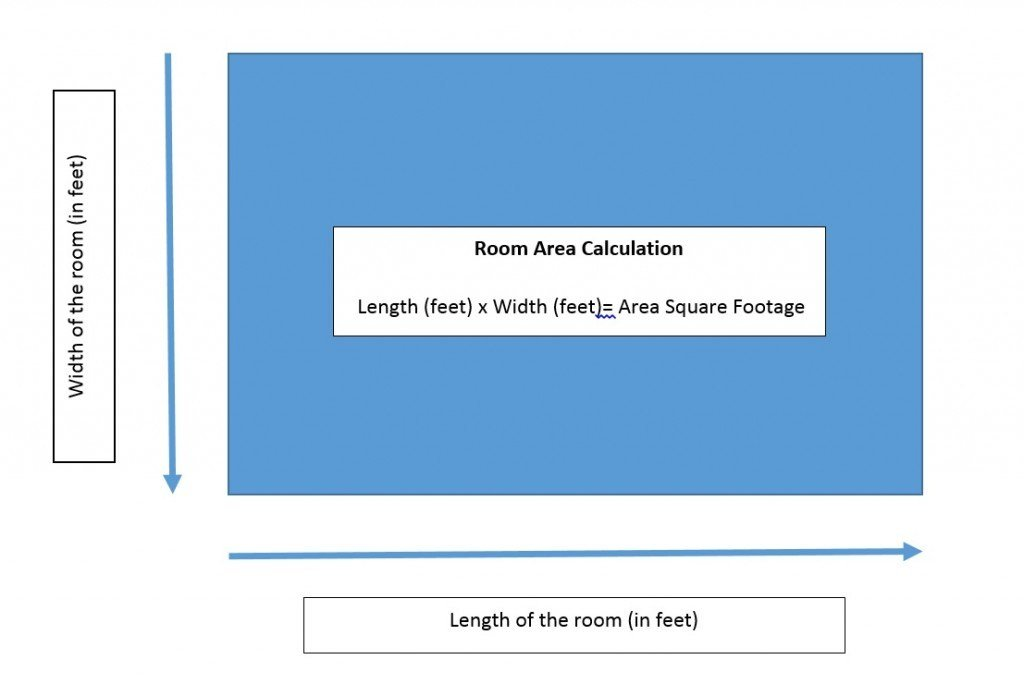 Best How To Calculate Square Footage Of A Room Square Footage With Pictures