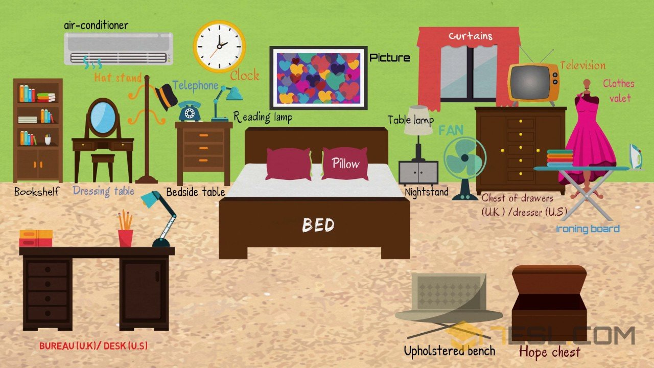 Best Bedroom Furniture Learn Things In The Bedroom With With Pictures
