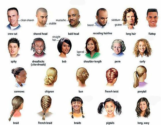 Free About Hair And Hairstyles In English Wallpaper
