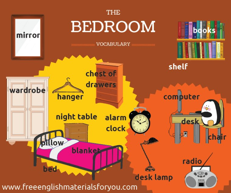 Best Bedroom's Vocabulary – Free English Materials For You With Pictures