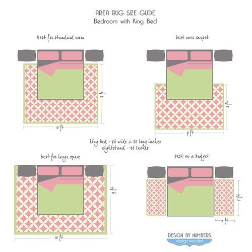 Best Area Rug Size Guide King Bed When Size Matters In The With Pictures