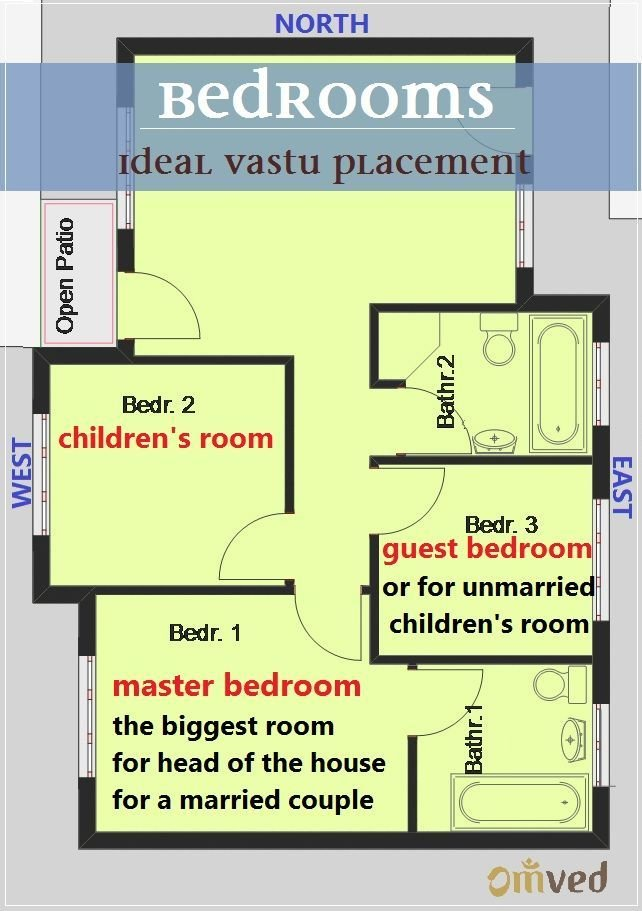 Best 36 Best Images About Vastu Shastra On Pinterest Home With Pictures