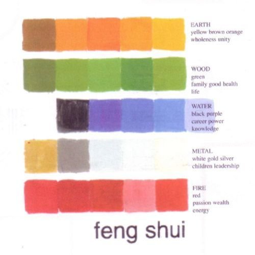 Best Feng Shui Bathroom Feng Shui Color » Bathroom Design With Pictures