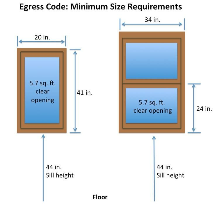 Best Egress Window Dimensions 5Sqft Allowed For First Floor With Pictures