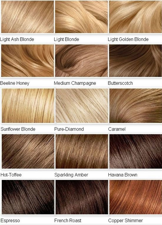 Free 25 Best Ideas About Shades Of Blonde On Pinterest Wallpaper