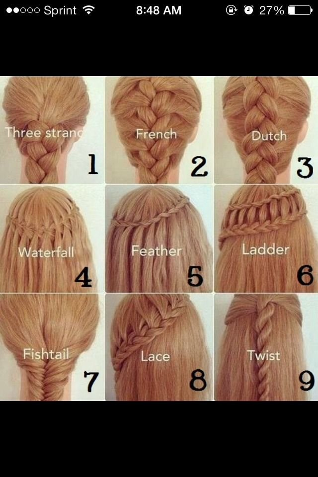 Free Different Types Of Braids And Their Names Hair Wallpaper