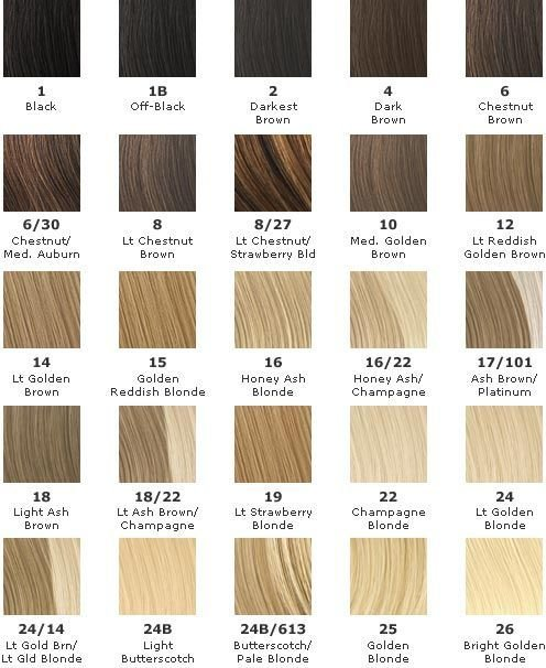 Free Hair Color Chart Paul Mitchell Hair Color Chart Wheel Wallpaper
