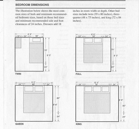 Best Bedroom Dimension Minimums As Per Standard Mattress Sizes With Pictures