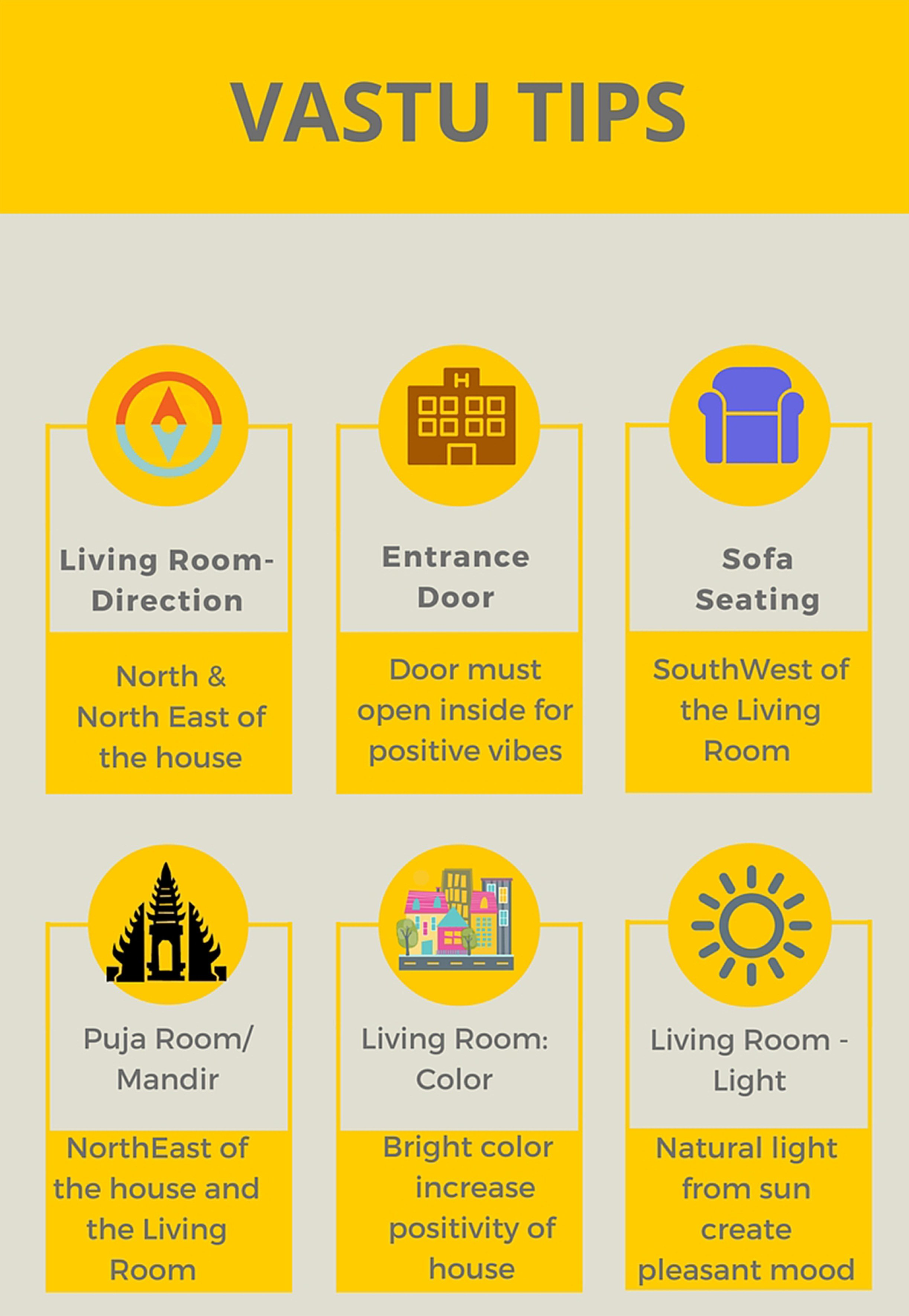 Best Vastu Shastra Few Tips To Buy New Flat Krish Group With Pictures