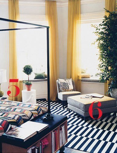 Best T**N Vogue Rooms Spy Cam P*Rn* With Pictures