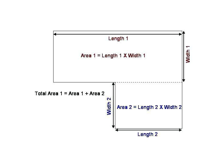 Best How To Calculate Sq Ft World Of Printable And Chart With Pictures