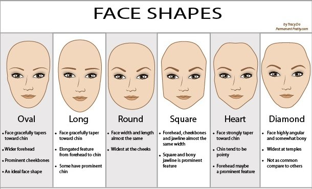 Free Hairstyles For Different Face Shapes Wallpaper