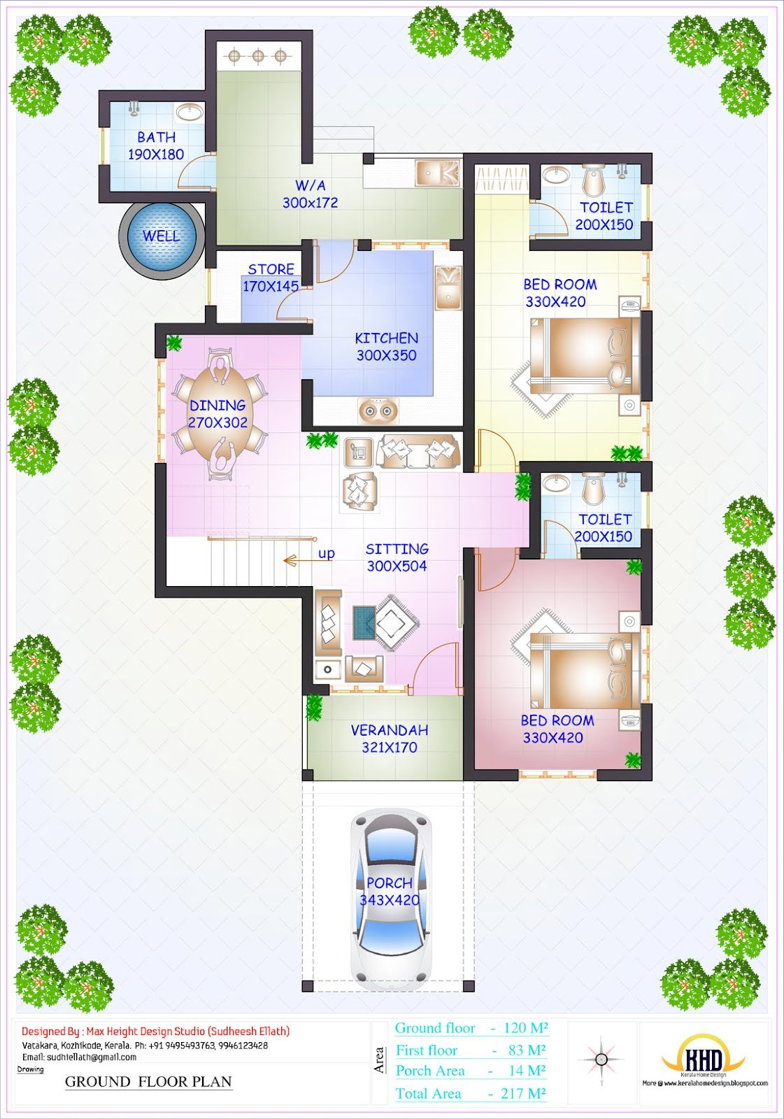 Best Floor Plan And Elevation Of 2336 Sq Feet 4 Bedroom House With Pictures