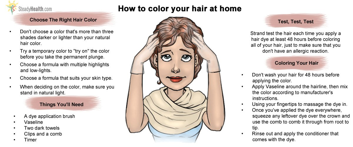Free How To Color Your Hair At Home Beauty Care Articles Wallpaper