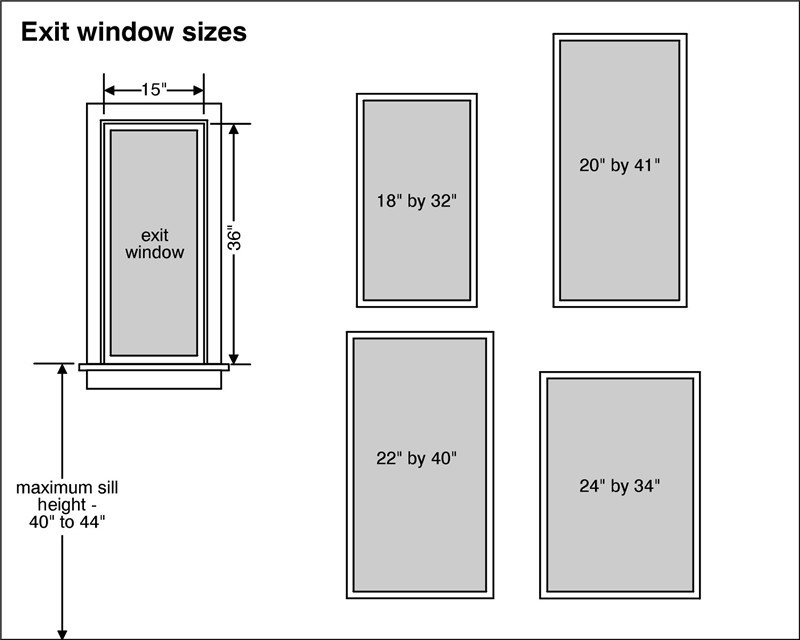 Best High Quality Standard Basement Window Size 11 Standard With Pictures