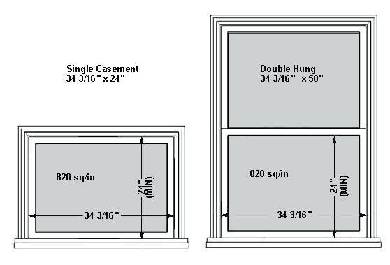 Best Bedroom Window Size Brilliant Standard Sizes Guide With Pictures