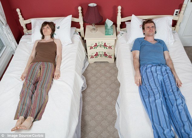 Best One In Six Couples Sleep In Separate Beds Daily Mail Online With Pictures