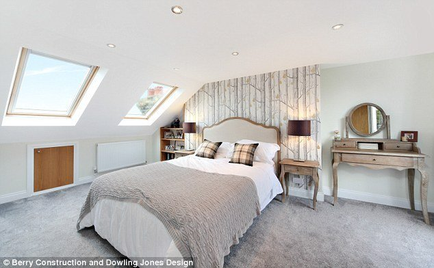 Best A Loft Conversion Can Add 20 To The Value Of Your Home So What Are The Do S And Don Ts Of With Pictures