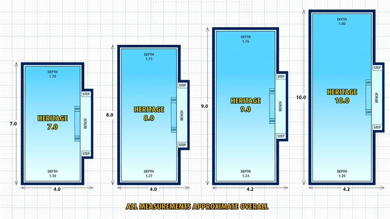 Best Standard Size Of Dining Room Average Bedroom Uk Guide With Pictures