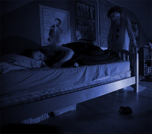 Best Gallery Evil Clowns Under The Bed With Pictures