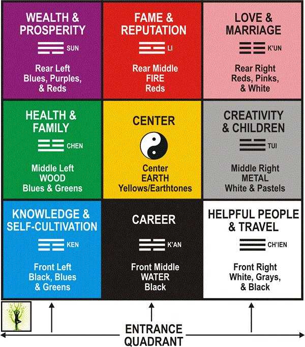 Best The Interconnection Between Love And Feng Shui Huffpost With Pictures
