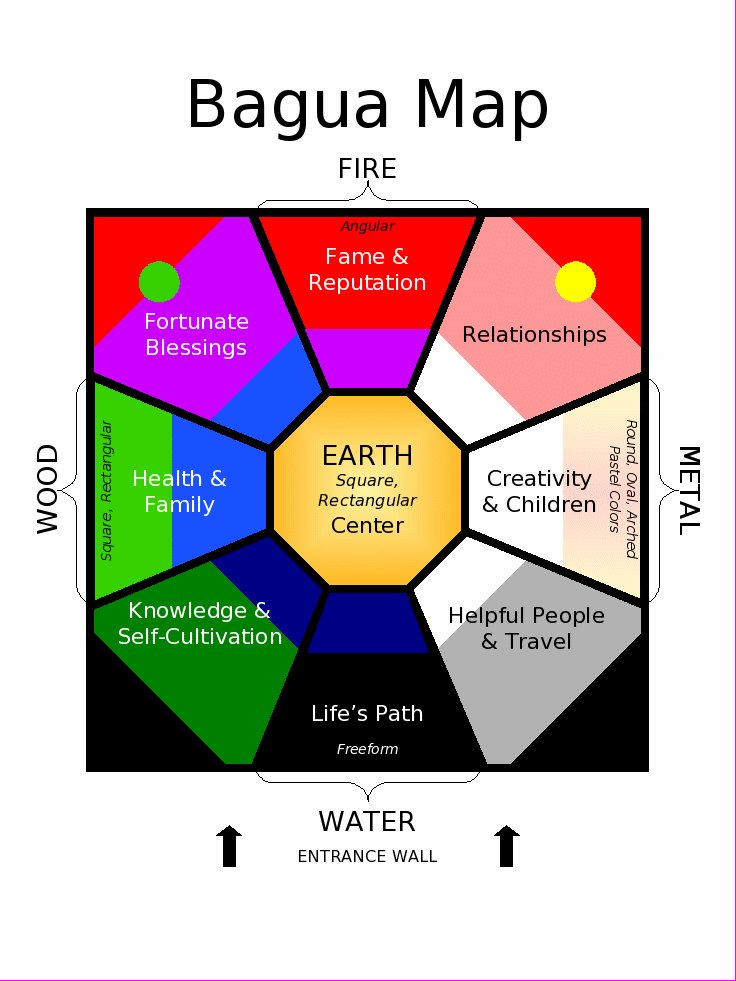 Best How To Find Love Using Feng Shui This Valentine S Day With Pictures