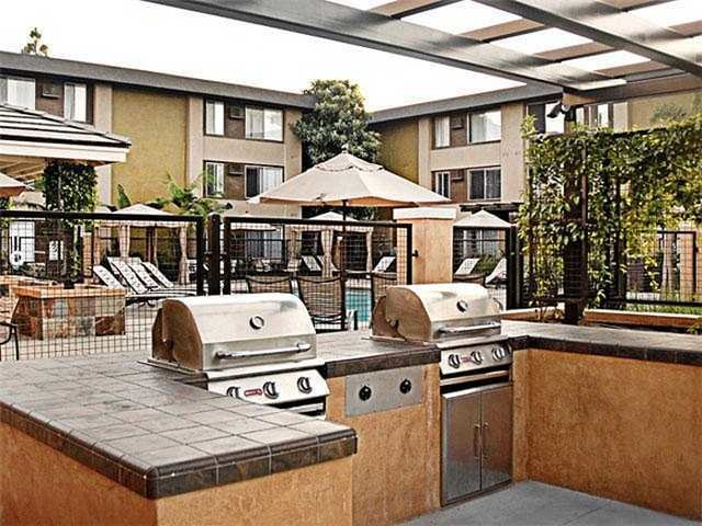 Best Uce Everyaptmapped Fullerton Ca Apartments With Pictures