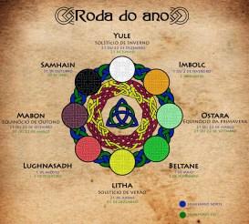 Roda_do_Ano_Wicca