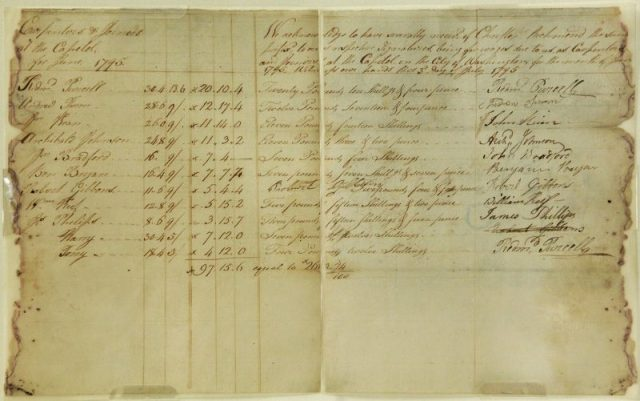A June, 1795 payroll that indicates the wages paid to slave masters in the construction of the nation's capital. This image, and others like them, were scanned from the National Archives and Records Administration, and can be viewed at Bob Arnebeck's blog about the role slaves played in building Washington D.C., capitalslaves.blogspot.com.