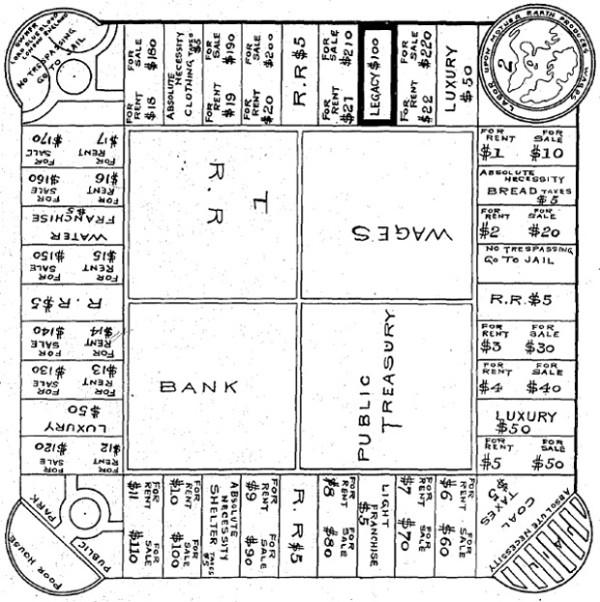 ancetre monopoly