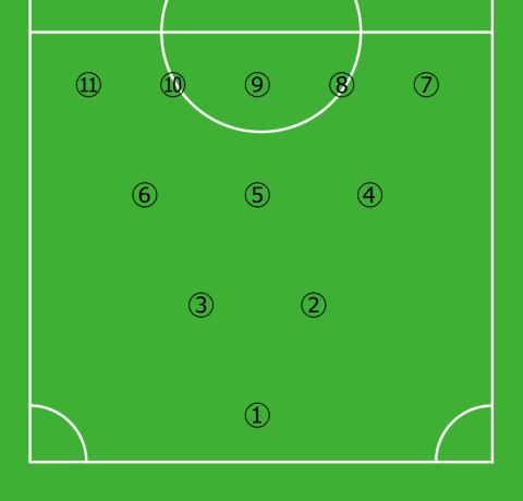 サッカーの背番号の意味