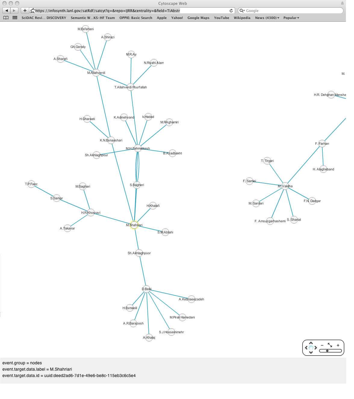 The Code4lib Journal Presenting Results As Dynamically Generated Co Authorship Subgraphs In