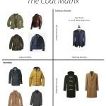 The Coat Matrix: Choosing Versatile Outerwear