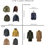 The Coat Matrix: Choosing Versatile Outerwear