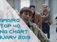 Amairo Top 40 Song Chart