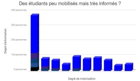 sondage étudiants.jpg