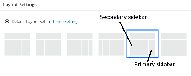 Genesis Page Layout Options