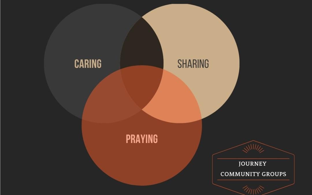 Pray, Care & Share