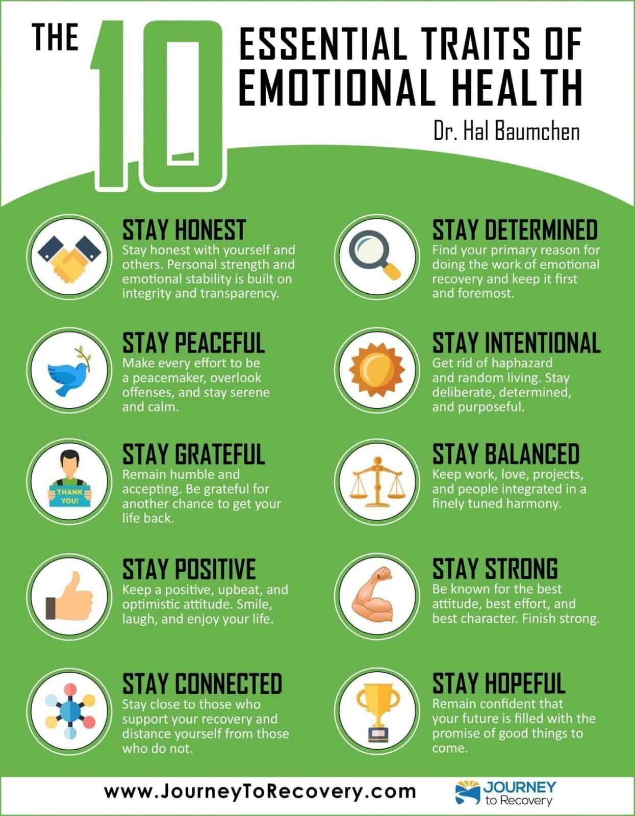 The Ten Essential Traits of Emotional Health (MH Infographic)