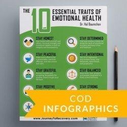 COD Infographics