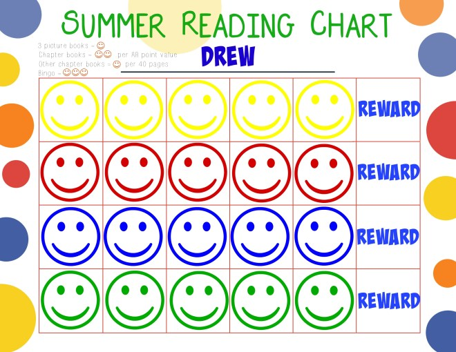 Summer Reading Chart 9 year old | Journey with Jill