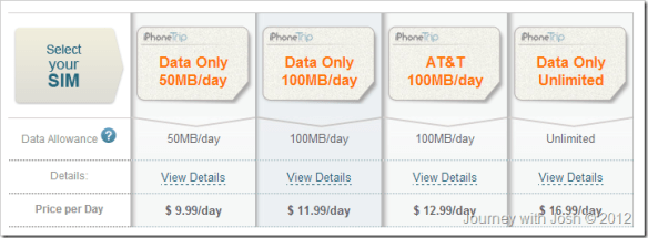 iPhoneTrip-data-plan
