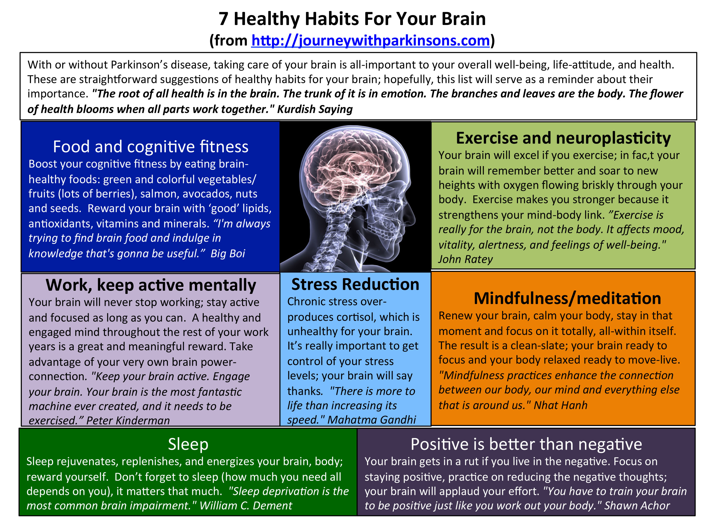 7 Healthy Habits For Your Brain Journey With Parkinson S