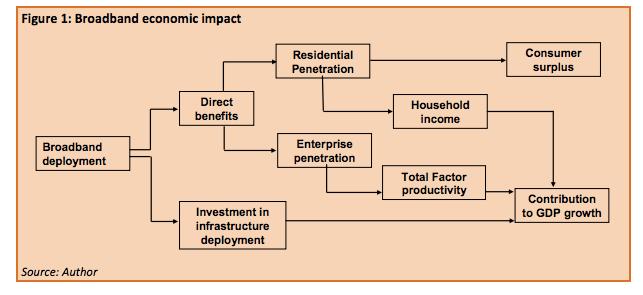 Ekonomiye_Etki
